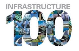 Thumbnail:Two IFC Infrastructure Projects in Brazil among World's Most Innovative and Inspiring